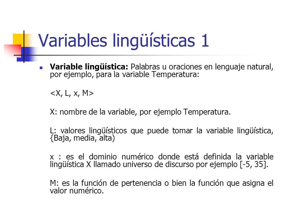 Variables lingüísticas 1