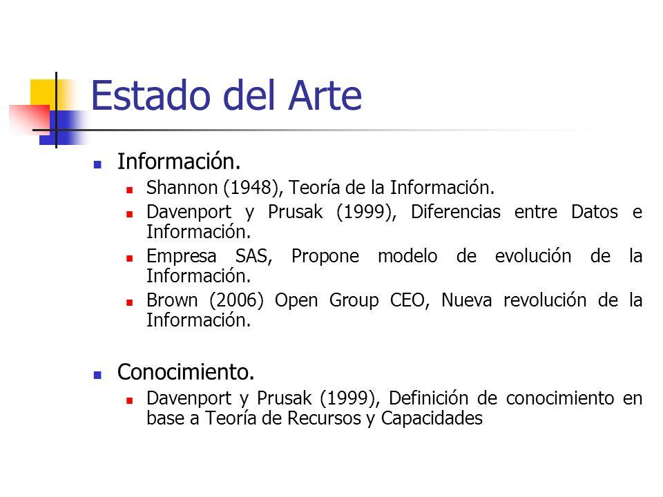 Estado del Arte Información. Conocimiento.