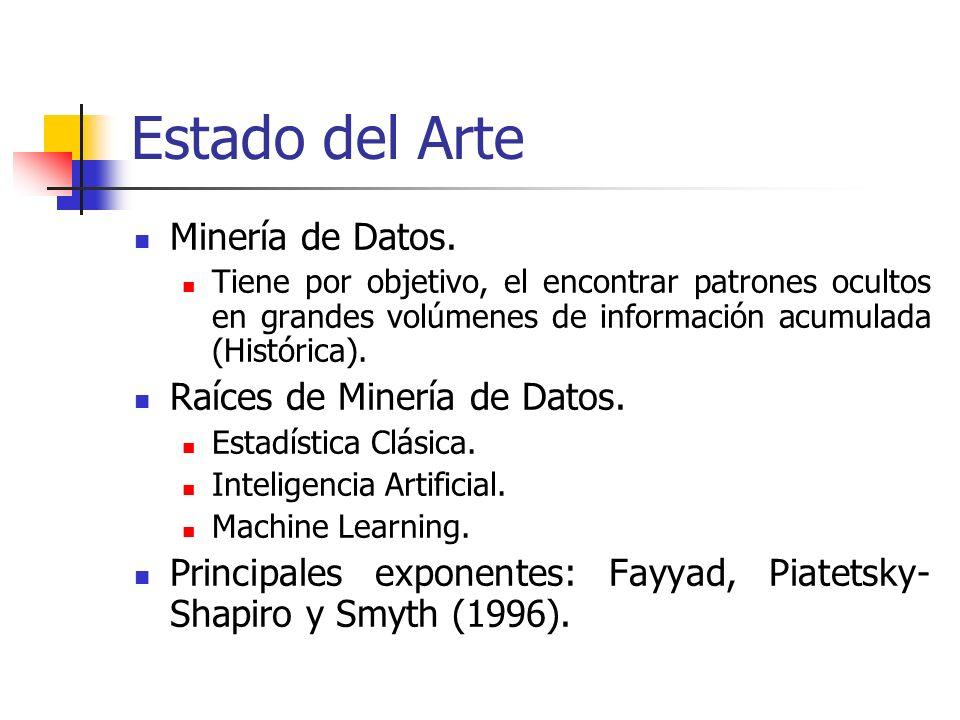 Estado del Arte Minería de Datos. Raíces de Minería de Datos.
