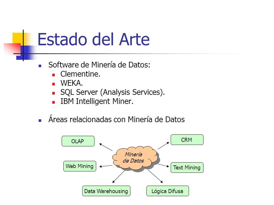 Estado del Arte Software de Minería de Datos: Clementine. WEKA.