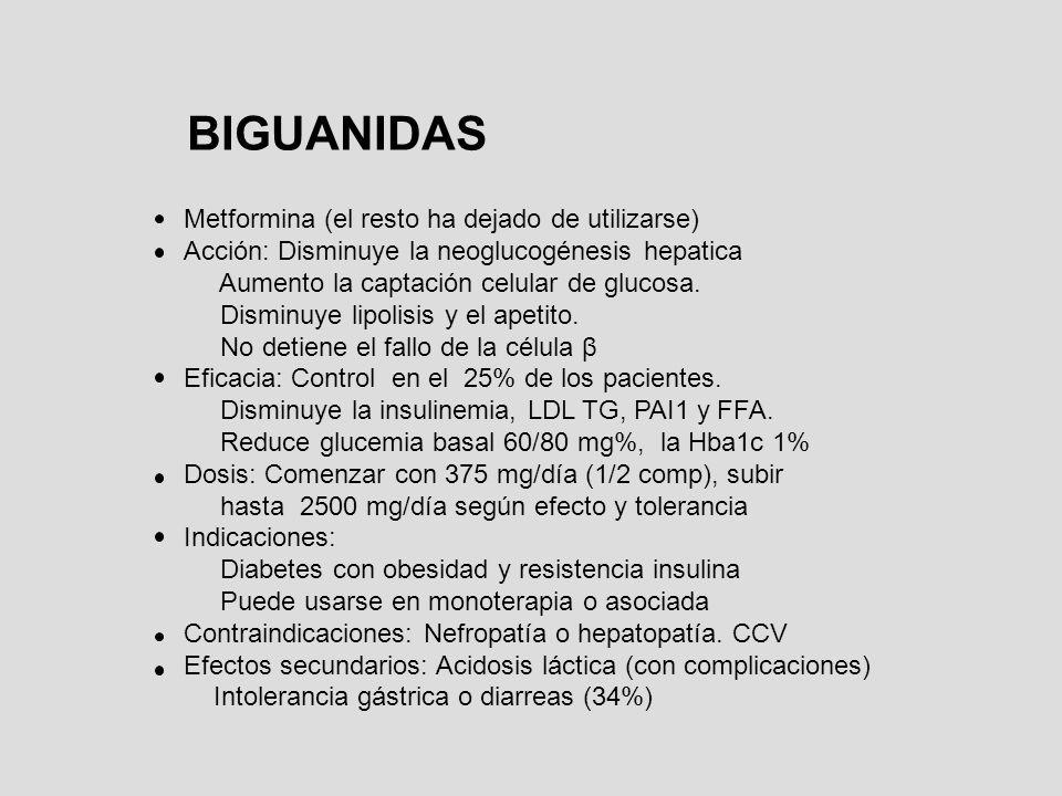 BIGUANIDAS Metformina (el resto ha dejado de utilizarse)
