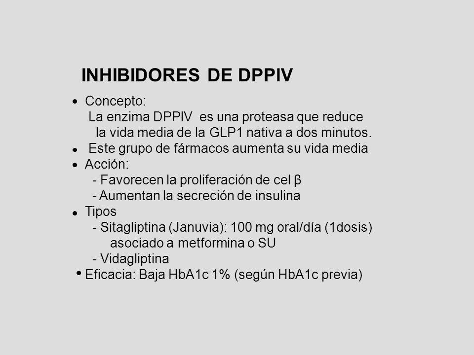 INHIBIDORES DE DPPlV Concepto: