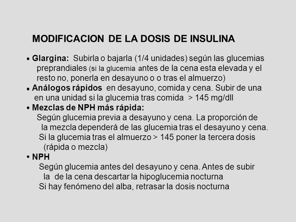 MODIFICACION DE LA DOSIS DE INSULINA