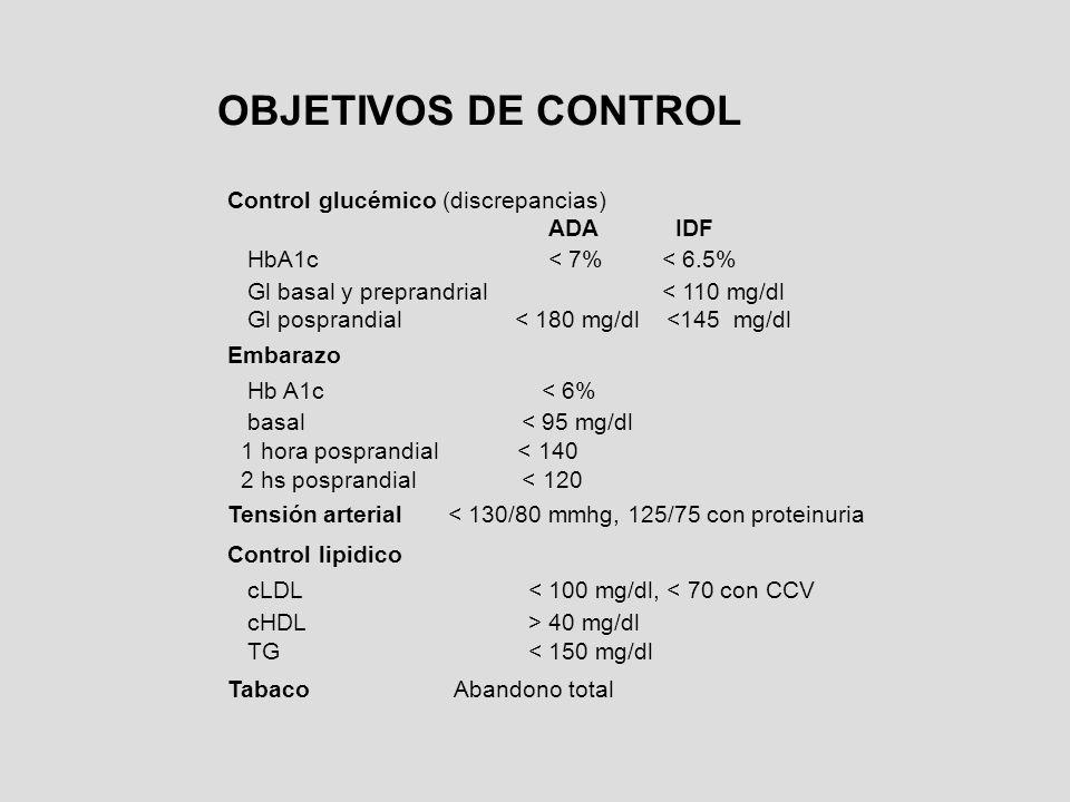 OBJETIVOS DE CONTROL Control glucémico (discrepancias) ADA IDF