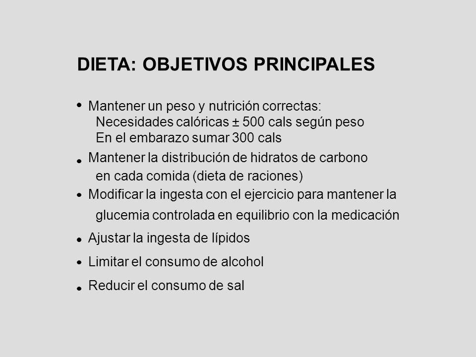 DIETA: OBJETIVOS PRINCIPALES