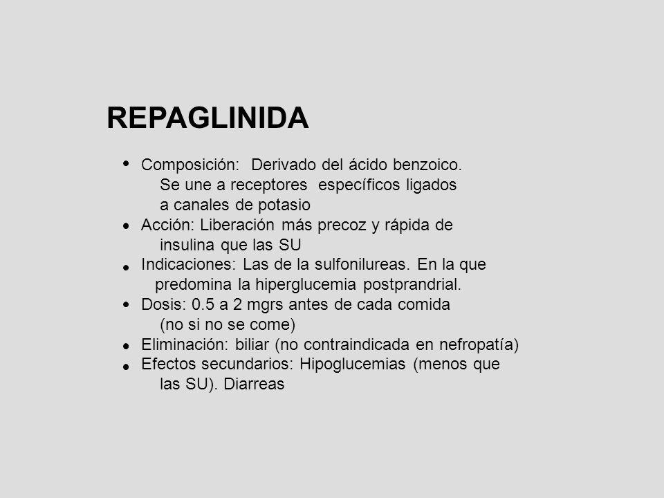 REPAGLINIDA Composición: Derivado del ácido benzoico.