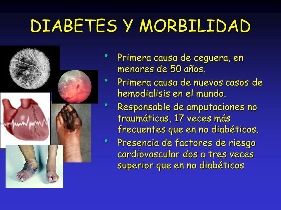 DIABETES Y MORBILIDAD Primera causa de ceguera, en menores de 50 años.