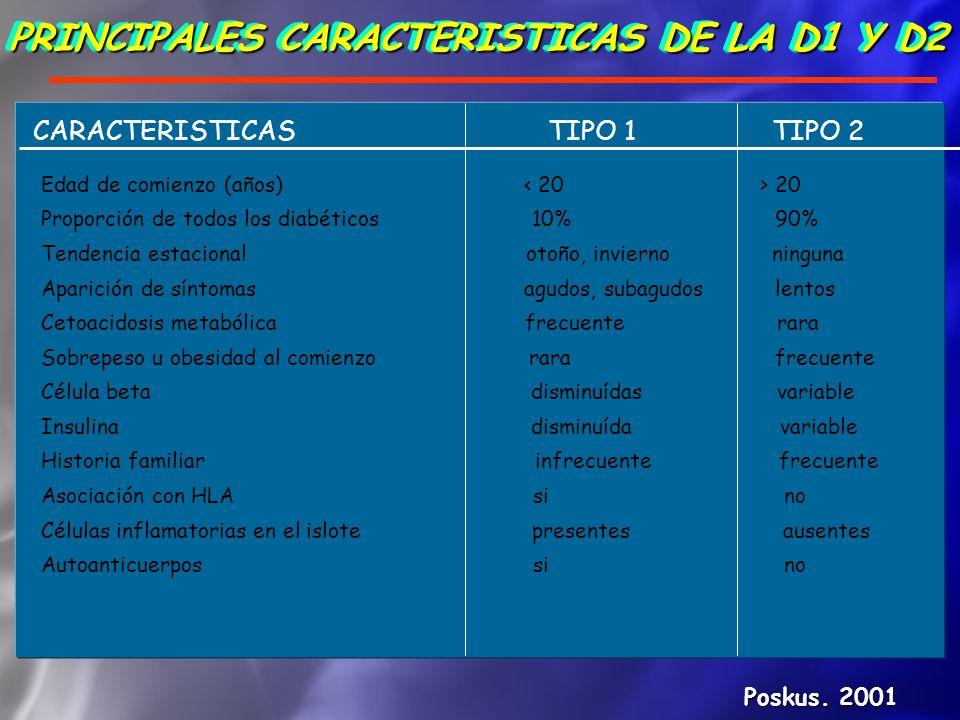 PRINCIPALES CARACTERISTICAS DE LA D1 Y D2