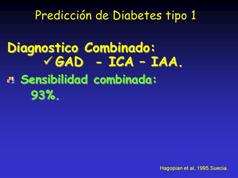 Predicción de Diabetes tipo 1