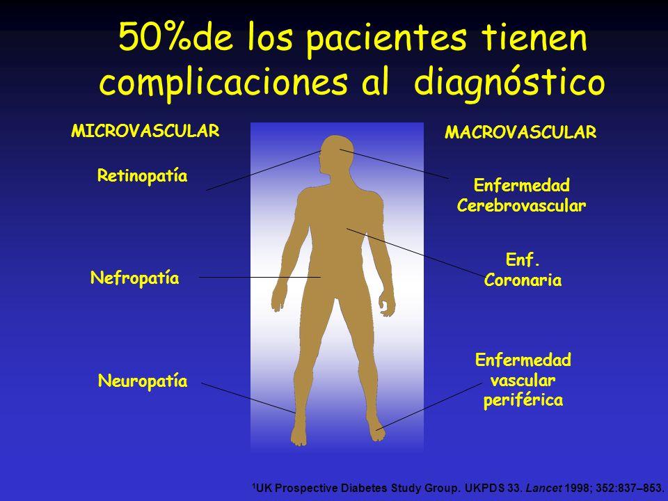 50%de los pacientes tienen complicaciones al diagnóstico