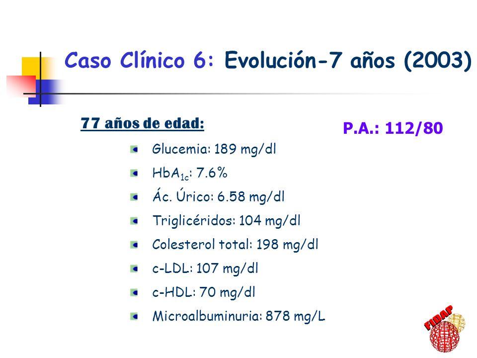 Caso Clínico 6: Evolución-7 años (2003)
