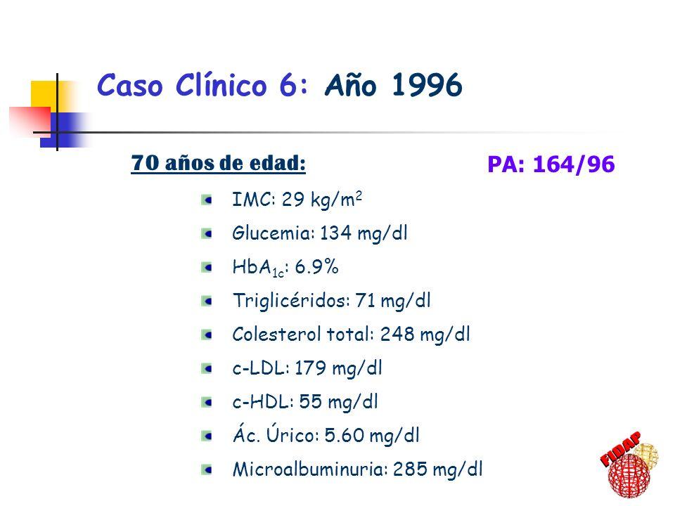 Caso Clínico 6: Año 1996 70 años de edad: PA: 164/96 IMC: 29 kg/m2