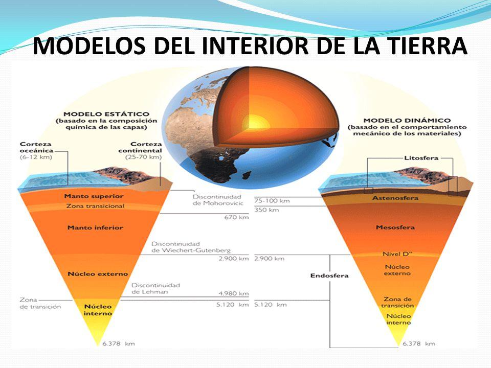 MODELOS DEL INTERIOR DE LA TIERRA