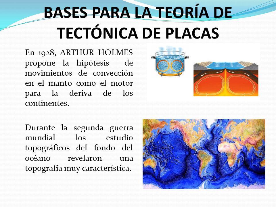 BASES PARA LA TEORÍA DE TECTÓNICA DE PLACAS