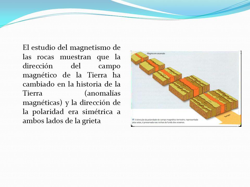 El estudio del magnetismo de las rocas muestran que la dirección del campo magnético de la Tierra ha cambiado en la historia de la Tierra (anomalías magnéticas) y la dirección de la polaridad era simétrica a ambos lados de la grieta