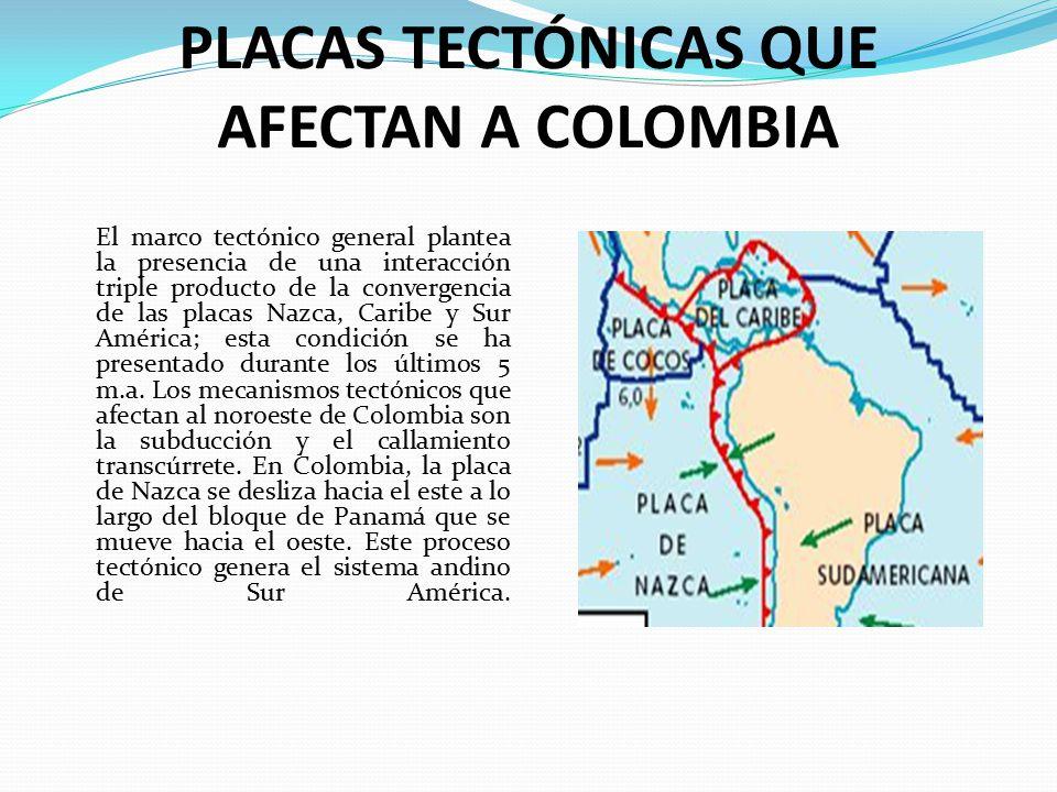 PLACAS TECTÓNICAS QUE AFECTAN A COLOMBIA