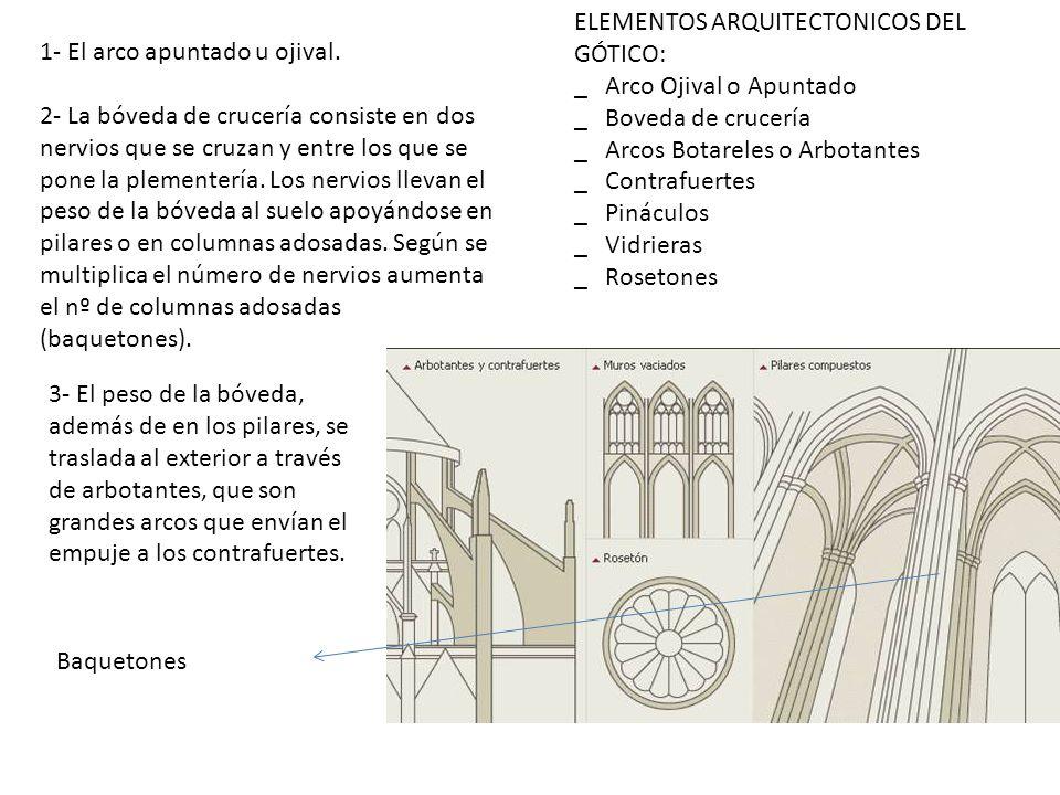 ELEMENTOS ARQUITECTONICOS DEL GÓTICO:
