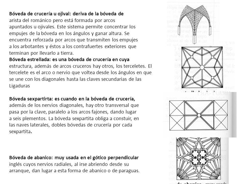 Bóveda de crucería u ojival: deriva de la bóveda de