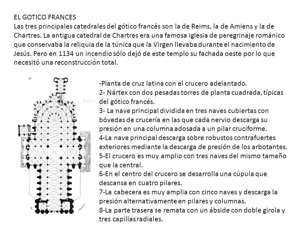 EL GOTICO FRANCES