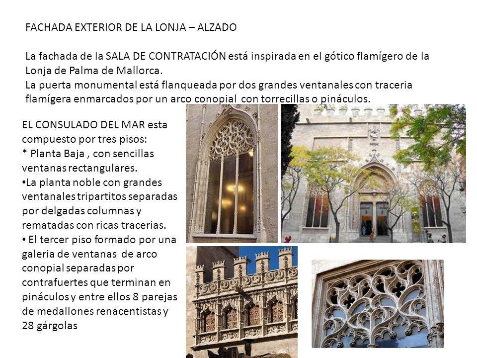 FACHADA EXTERIOR DE LA LONJA – ALZADO