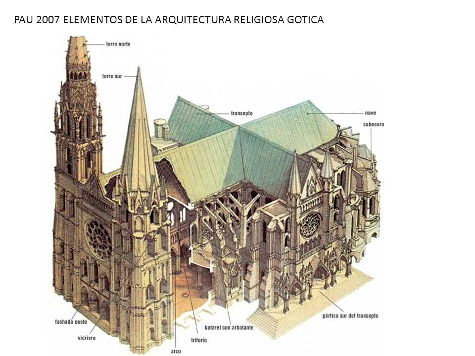 PAU 2007 ELEMENTOS DE LA ARQUITECTURA RELIGIOSA GOTICA