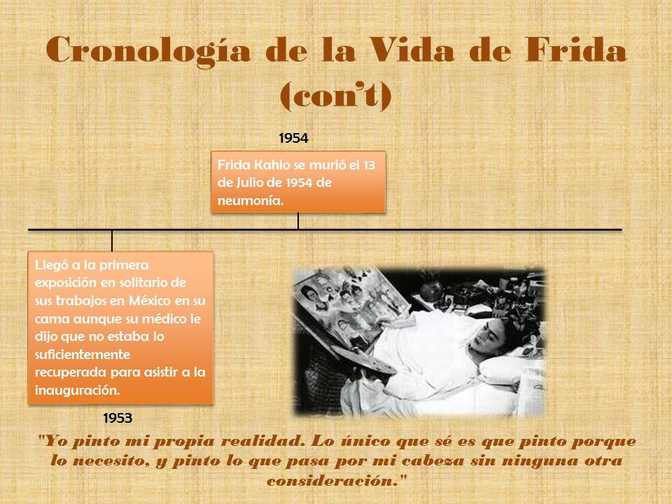 Cronología de la Vida de Frida (con't)