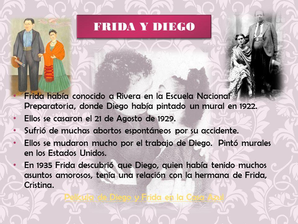 Película de Diego y Frida en la Casa Azul
