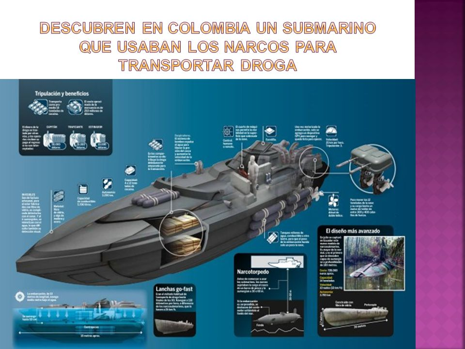 Descubren en Colombia un submarino que usaban los narcos para transportar droga