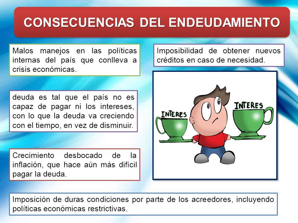 CONSECUENCIAS DEL ENDEUDAMIENTO