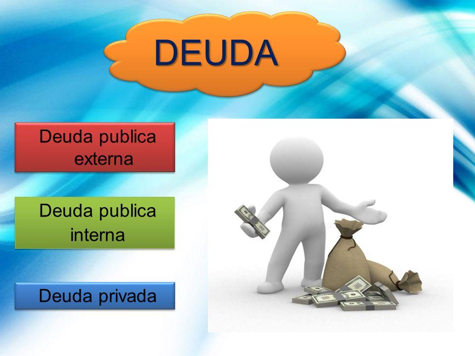 DEUDA Deuda publica externa Deuda publica interna Deuda privada