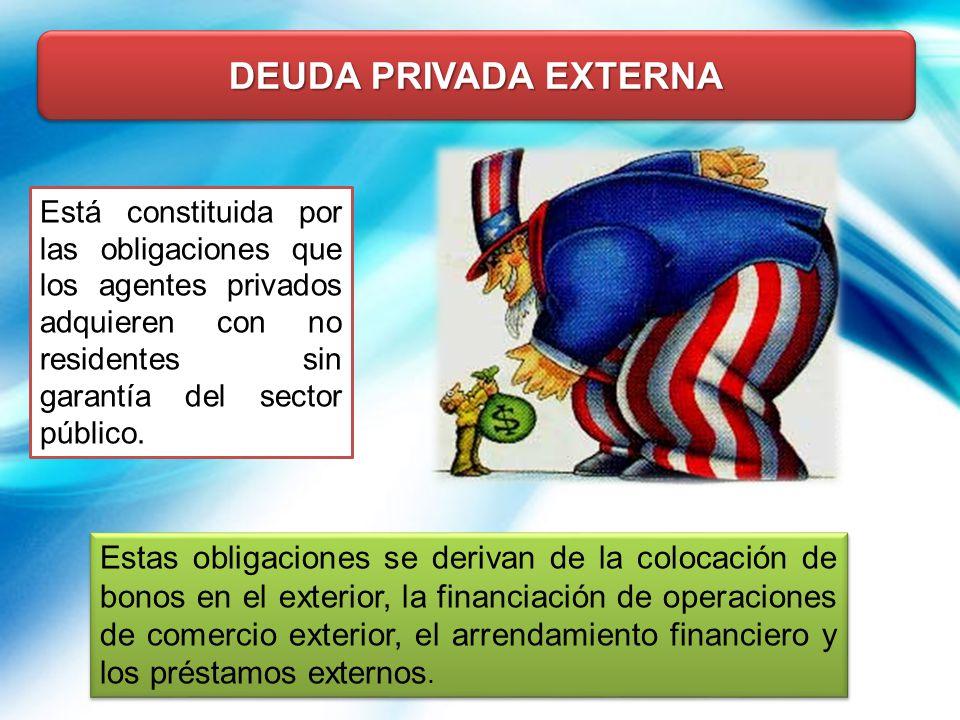 DEUDA PRIVADA EXTERNA Está constituida por las obligaciones que los agentes privados adquieren con no residentes sin garantía del sector público.