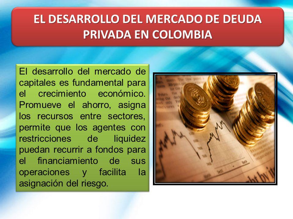 EL DESARROLLO DEL MERCADO DE DEUDA PRIVADA EN COLOMBIA