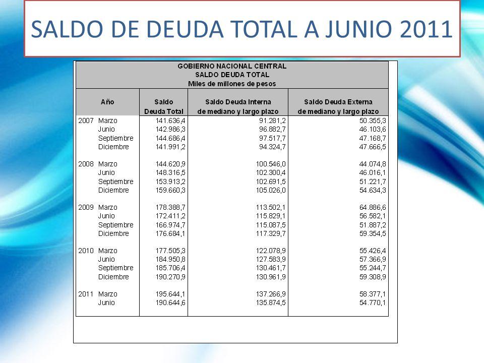 SALDO DE DEUDA TOTAL A JUNIO 2011