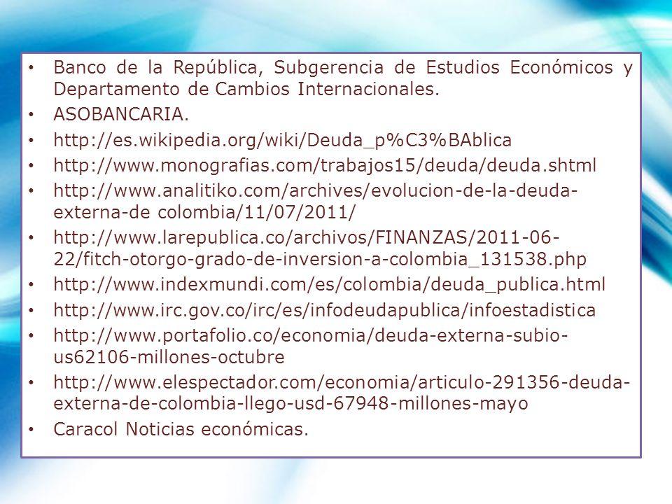 Banco de la República, Subgerencia de Estudios Económicos y Departamento de Cambios Internacionales.
