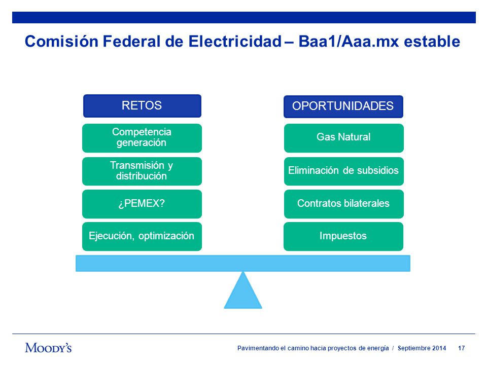 Comisión Federal de Electricidad – Baa1/Aaa.mx estable