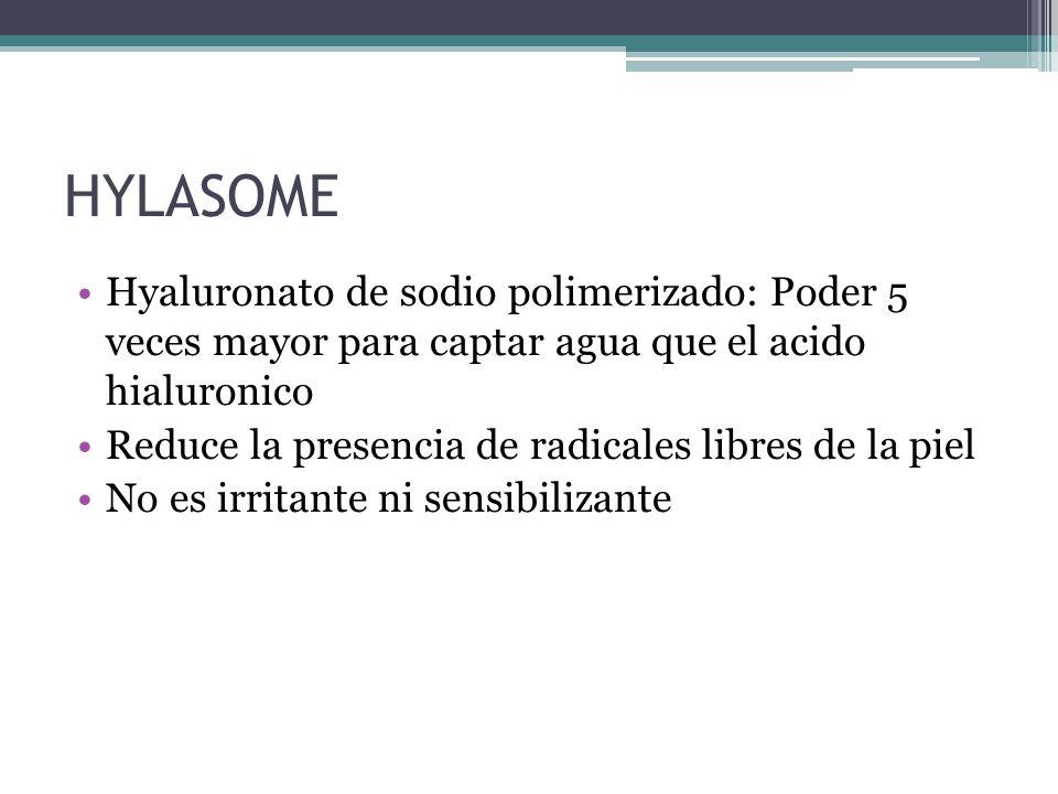 HYLASOME Hyaluronato de sodio polimerizado: Poder 5 veces mayor para captar agua que el acido hialuronico.