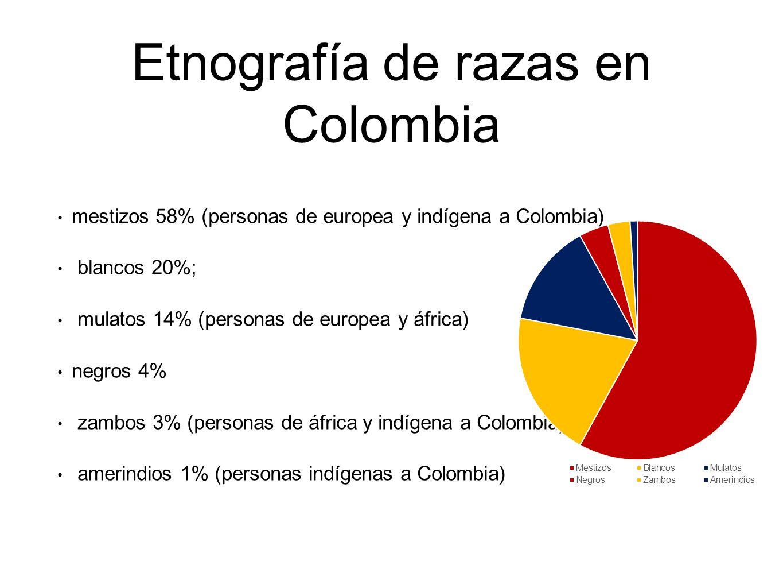 Etnografía de razas en Colombia
