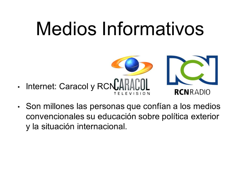 Medios Informativos Internet: Caracol y RCN