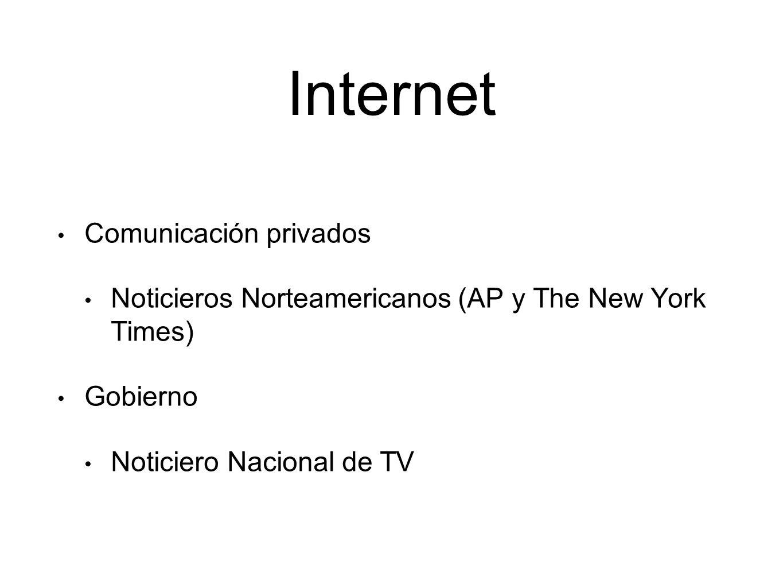 Internet Comunicación privados