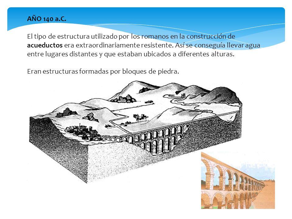 AÑO 140 a.C.