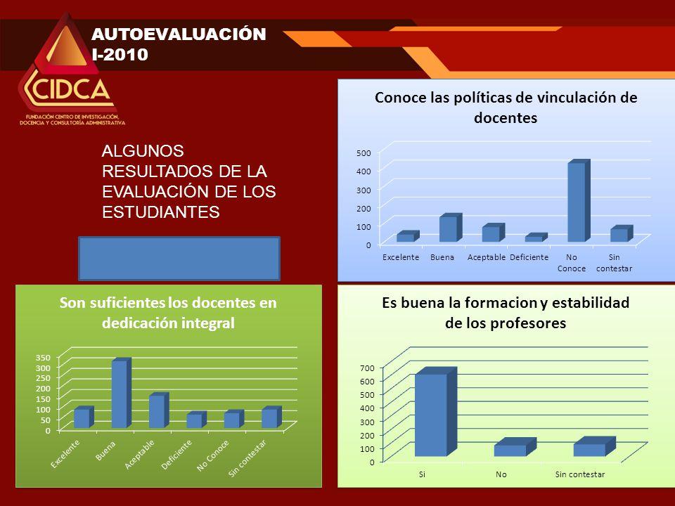 AUTOEVALUACIÓN I-2010 ALGUNOS RESULTADOS DE LA EVALUACIÓN DE LOS ESTUDIANTES
