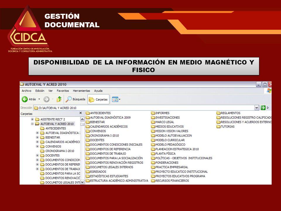 DISPONIBILIDAD DE LA INFORMACIÓN EN MEDIO MAGNÉTICO Y FISICO
