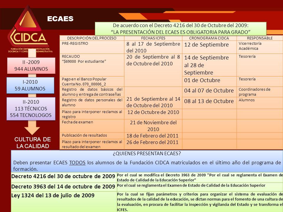 ECAES 12 de Septiembre 14 de Septiembre al 28 de Septiembre