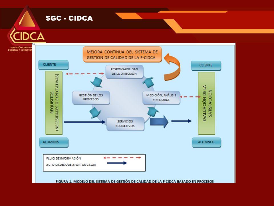 SGC - CIDCA