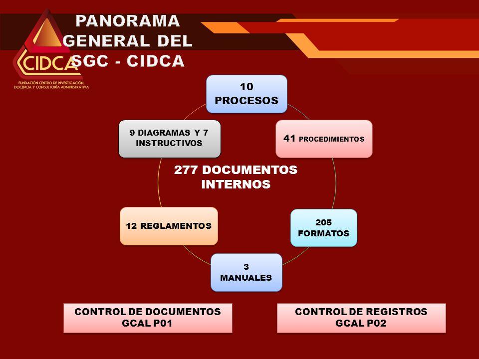 PANORAMA GENERAL DEL SGC - CIDCA