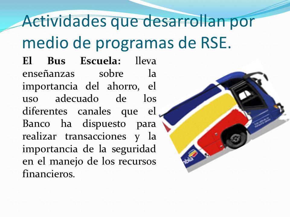 Actividades que desarrollan por medio de programas de RSE.