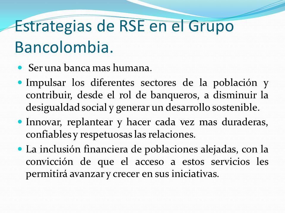 Estrategias de RSE en el Grupo Bancolombia.