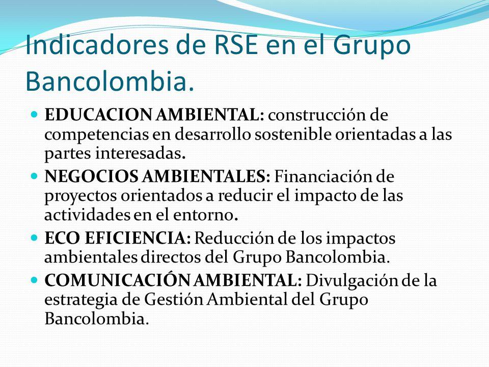Indicadores de RSE en el Grupo Bancolombia.