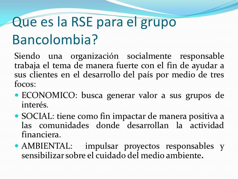 Que es la RSE para el grupo Bancolombia