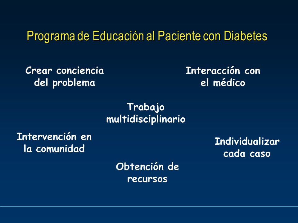 Programa de Educación al Paciente con Diabetes